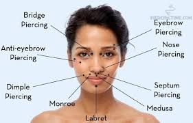 Eyebrow Piercing For Guys 14 Piercing Charts You Wish You Knew About Sooner