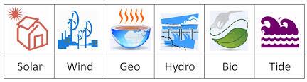 8 1 renewable energy basics eme 807