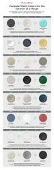 Outdoor Paint Colors by Best 25 Exterior House Colors Ideas On Pinterest Home Exterior