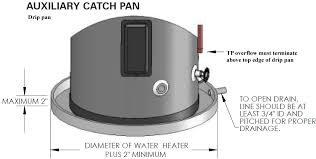 water heater failure data