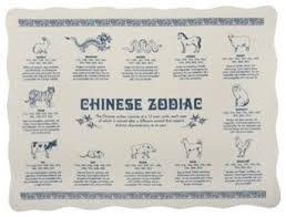 zodiac placemat hd wallpapers printable zodiac placemat www
