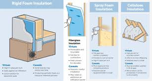 insulating basement walls the need for housewrap but we