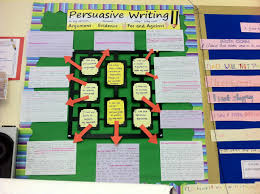 how to write objectives for a research paper 176 best learning targets success criteria images on pinterest using success criteria on a working wall pupils decided criteria then we found highlighted good examples from their written work