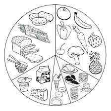 food web coloring pages food coloring pages plus foods list of