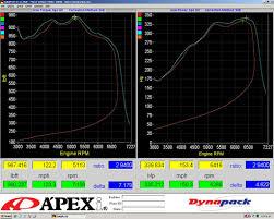 lexus isf bahrain price lexus 08 12 isf is f v8 5 0l hps black silicone post maf air