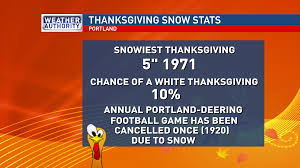 weather for thanksgiving thanksgiving weather in maine check in with