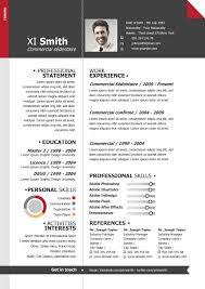 Adobe Indesign Resume Template Hr Manager Cv Template Modern Cv Upcvup