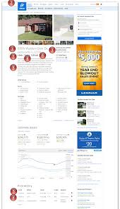 smart what is my house worth home value estimator to sleek extract