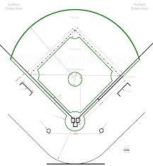 baseball field dimensions u0026 measurements