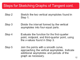 graphs of other trigonometric functions ppt video online download