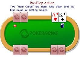 Big Blind Small Blind Rules Texas Hold U0027em Poker Rules The Official Learning Guide Pokernews