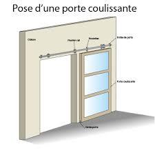 comment poser une porte de chambre comment changer une porte inverser la gache d une porte dessiner