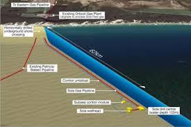 pipelines archives the australian pipeliner