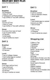 food lists for weight loss 4 lists what you must eating daily