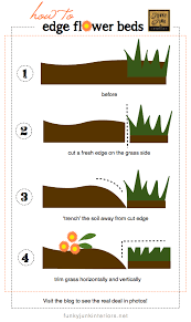 Flower Bed Edger How To Edge Flowerbeds Like A Pro Via Funky Junk Interiorsfunky