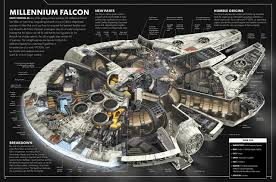 what we learned from star wars the force awakens cross sections