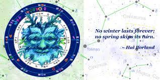 the winter solstice s