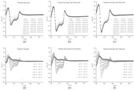 gels free full text assembly of a tripeptide and anti