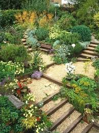 Backyard Terrace Ideas Landscaping Terraced Yards Wonderful Terraced Backyard Ideas