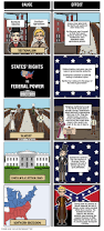 quotes about leadership lincoln primary source evaluating the gettysburg address