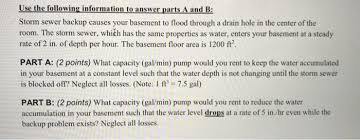 storm sewer backup causes your basement to flood t chegg com