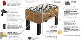 Regulation Foosball Table Pro Foos Iii Home Foosball Table