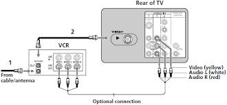 sony trinitron kv 27fs120 to vcr cable connection diagram