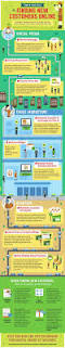 Home Design App Tips And Tricks Ideas About Infographic Software On Pinterest Developing An App
