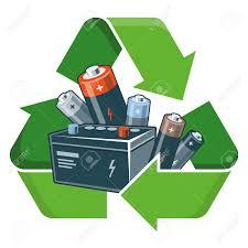 imagenes animadas sobre el reciclaje las pilas usadas con el símbolo de reciclaje verde en el estilo de