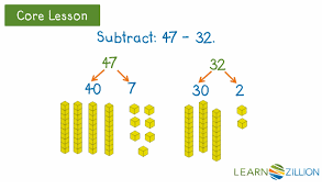 addition and subtraction with base ten 2nd grade math