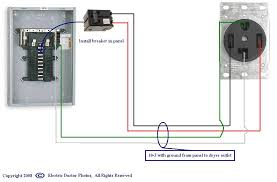 i want to install a new 220 plug in my house for a clothes dryer