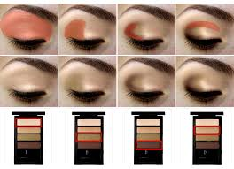how to apply eye shadow properly great visual this is just a