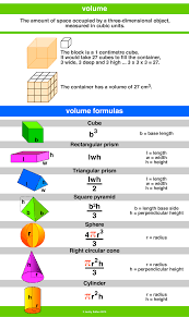 volume a maths dictionary for kids quick reference by jenny eather