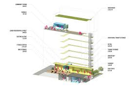 Multi Unit Apartment Floor Plans Carmel Place Narchitects