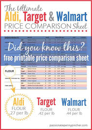 iphones for a penny at target black friday 15 secrets you need to know before shopping at walmart
