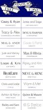 18 free minimal fonts for your diy wedding invitations diy