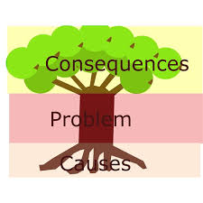 use a decision tree as a comprehensive analysis tool pm