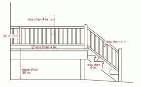 Deck Stair Handrail Height Deck Stair Railing Height Code A More Decor