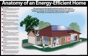 energy efficient home design plans most cost efficient house plans