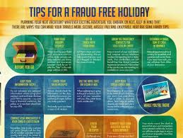 travel safety tips images More essential travel infographics you need to read trip me jpg