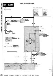 1992 range rover wiring diagram wiring diagram simonand