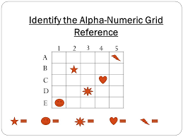 grid pattern alpha using alpha numeric grid systems ppt video online download