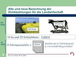 zahlungsansprüche landwirtschaft neuausrichtung der gemeinsamen agrarpolitik perspektiven für den