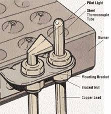 is there a pilot light on a furnace copouts relight pilot light stove