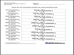 si units conversion worksheet worksheets u2013 guillermotull com