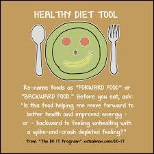 healthy diet tool