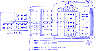 toyota fuse box circuit on toyota download wirning diagrams