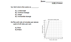 finding slope from a graph worksheet 8 ee 5 graph and compare proportional relationships strickler