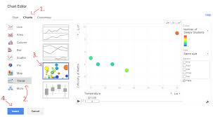 Spreadsheet Graphs And Charts Mathspace Investigation How To Become A Graph Wizard