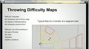 Maps Coaching Defensive Positioning For Shutdown Defense
